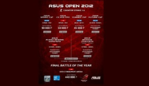 ASUS Open 2012 Counter-Strike 1.6 Весна, игры в разгаре