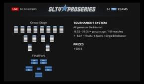 Очень большой и представительный турнир по DOTA 2