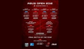 ASUS Open 2012 Counter-Strike 1.6 Весна, игры в разгаре