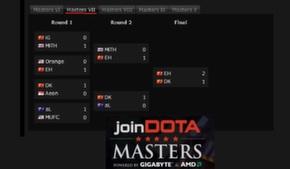 Новые победители JoinDOTA Masters, 7-ой этап, Азия